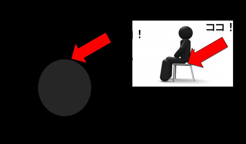 前置詞イメージ